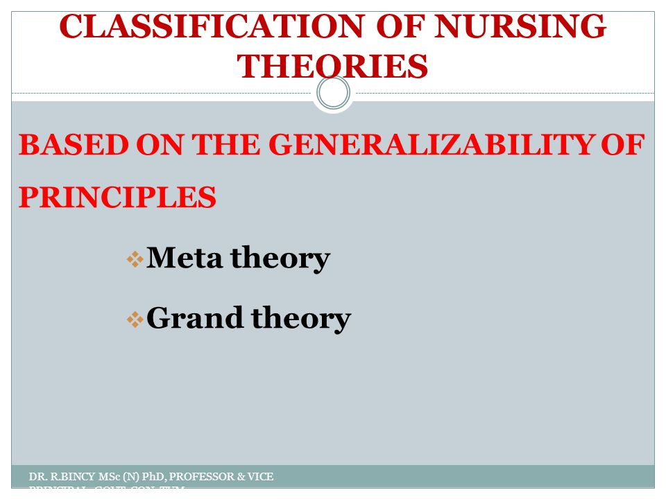 CLASSIFICATION OF NURSING THEORIES