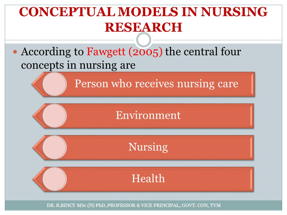 CONCEPTUAL MODELS IN NURSING RESEARCH