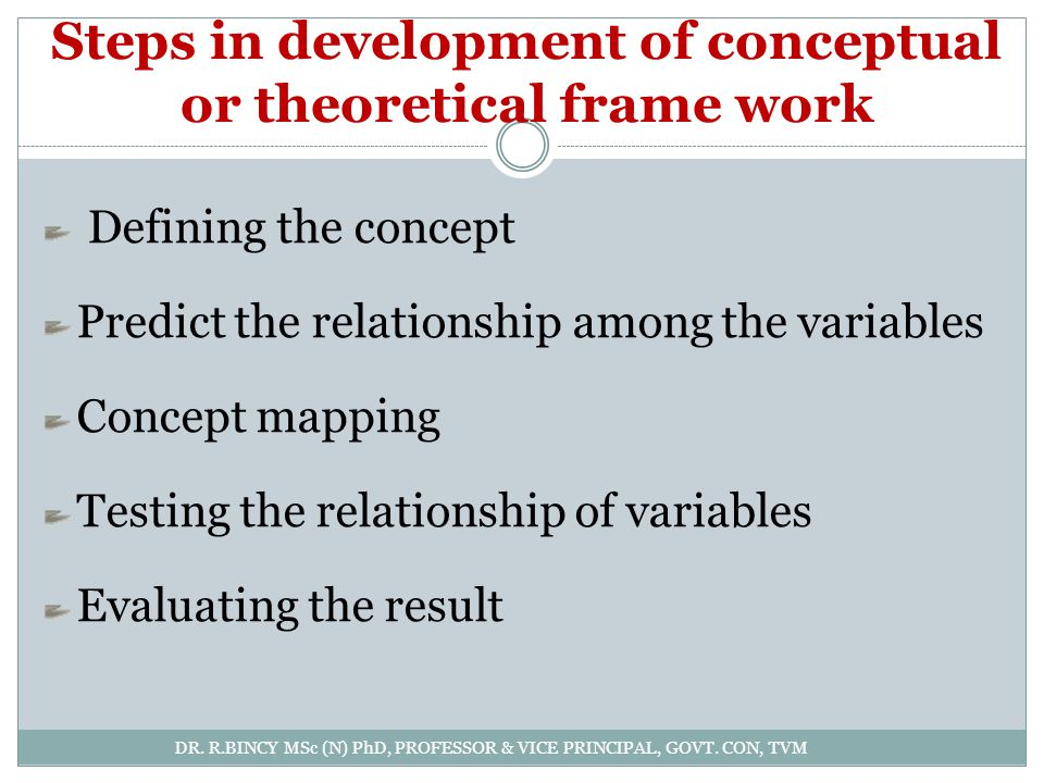 Steps in development of conceptual or theoretical frame work