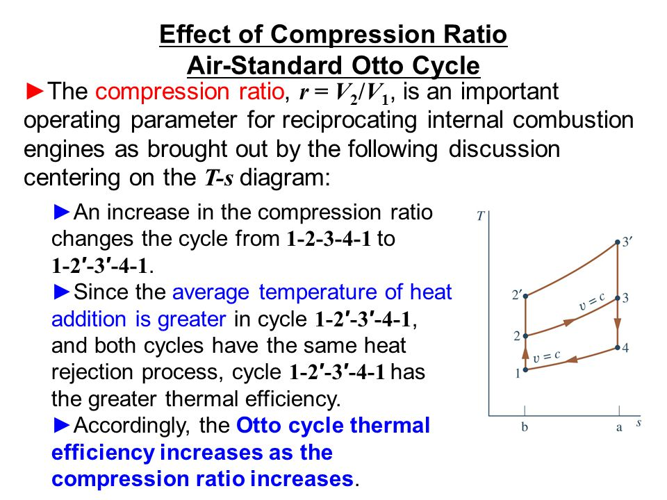 Effect of Compression Ratio Air-Standard Otto Cycle