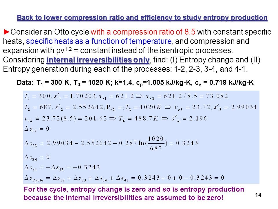 Back to lower compression ratio and efficiency to study entropy production