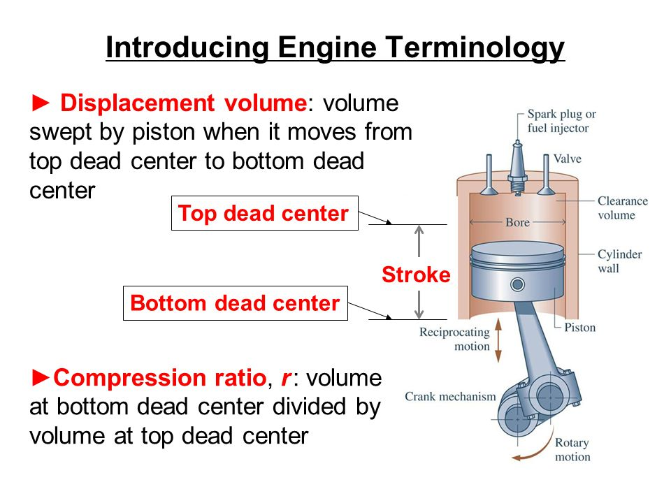 Introducing Engine Terminology
