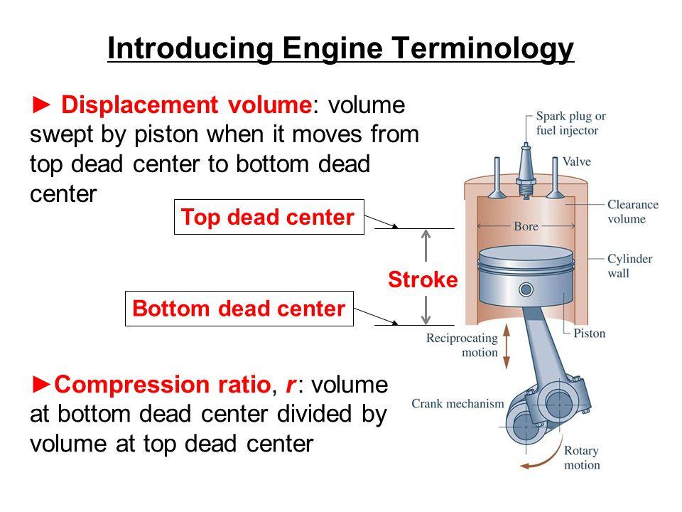 Introducing Engine Terminology