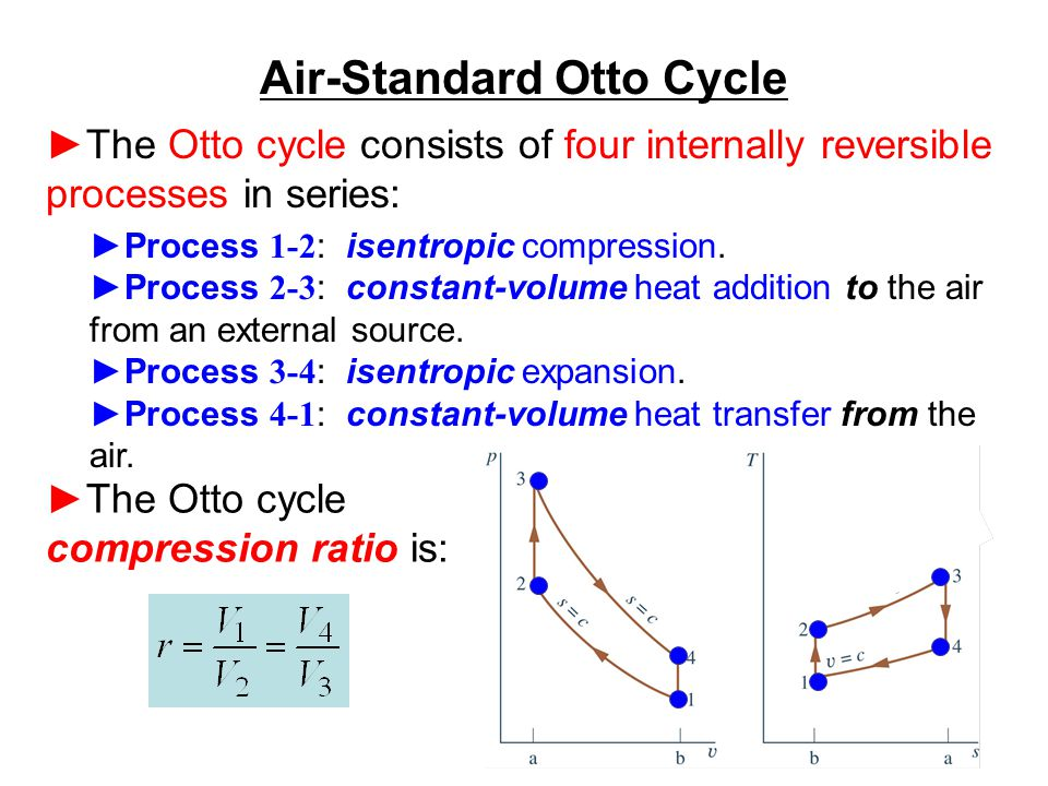 Air-Standard Otto Cycle