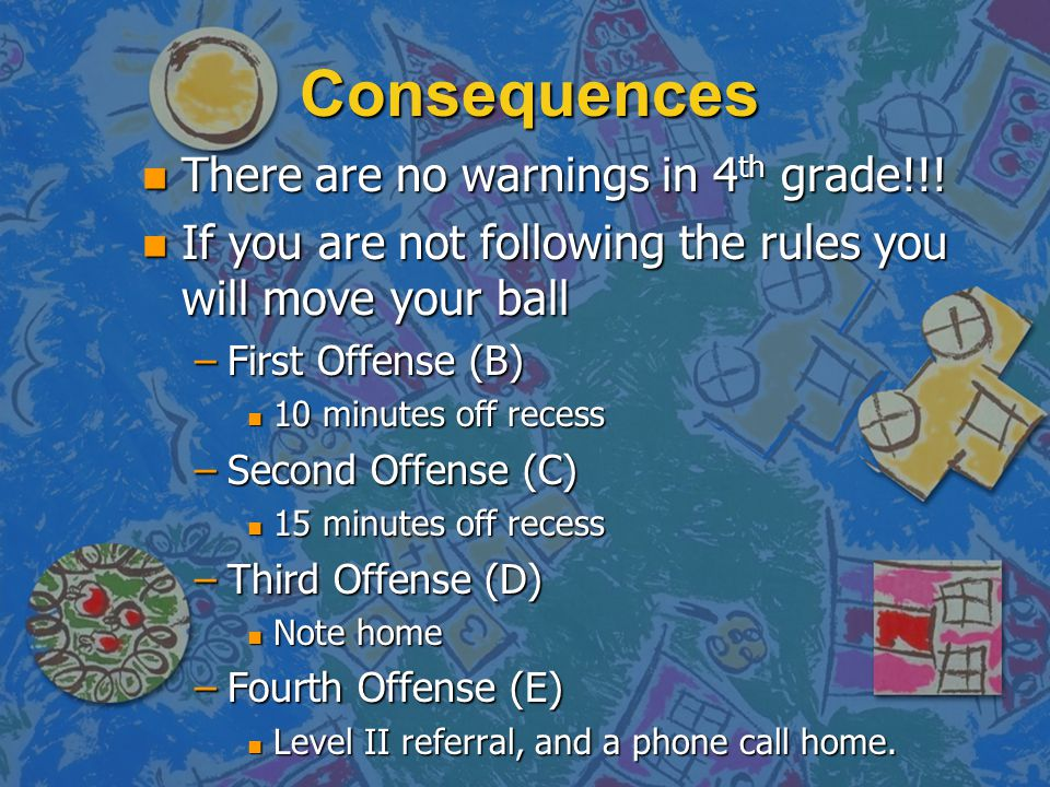 Consequences There are no warnings in 4th grade!!!
