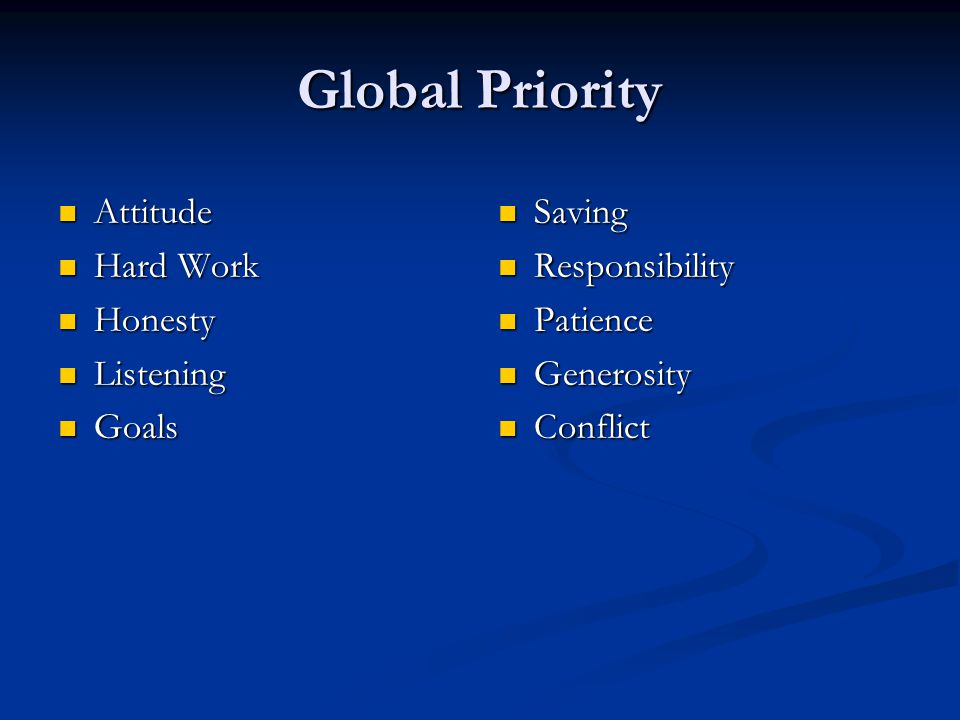 Global Priority Attitude Hard Work Honesty Listening Goals Saving