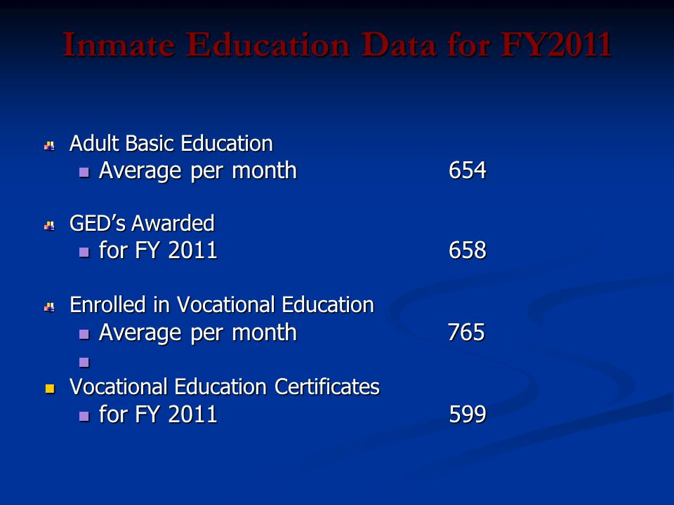 Inmate Education Data for FY2011
