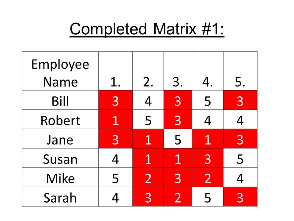 Completed Matrix #1: Employee Name 1. 2. 3. 4. 5. Bill 3 4 5 Robert 1