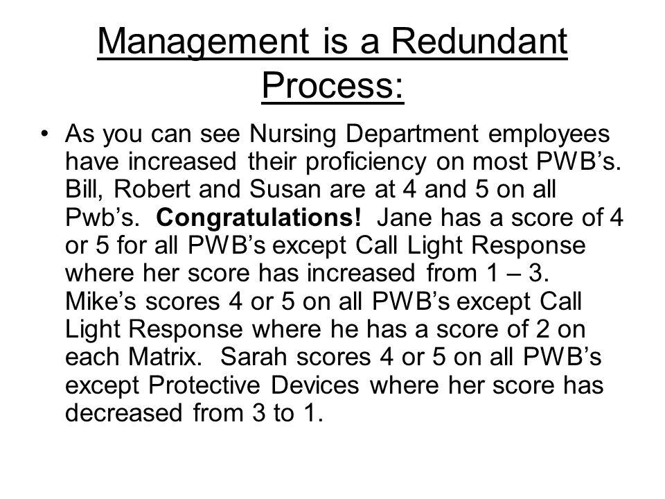 Management is a Redundant Process:
