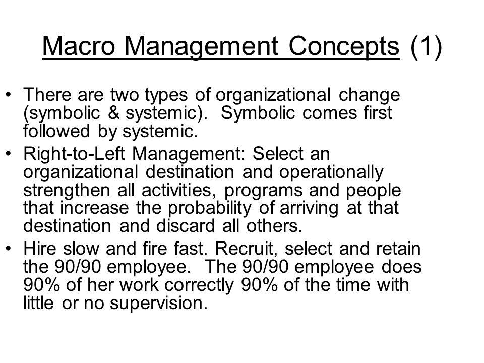 Macro Management Concepts (1)