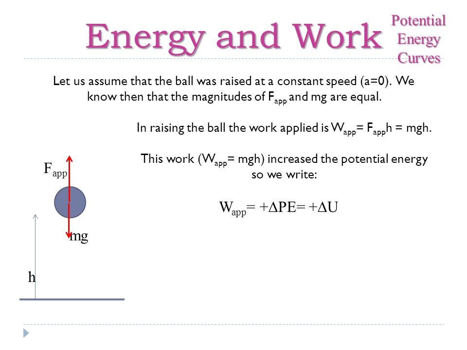 Energy and Work Potential Energy Curves Fapp Wapp= +∆PE= +∆U mg h
