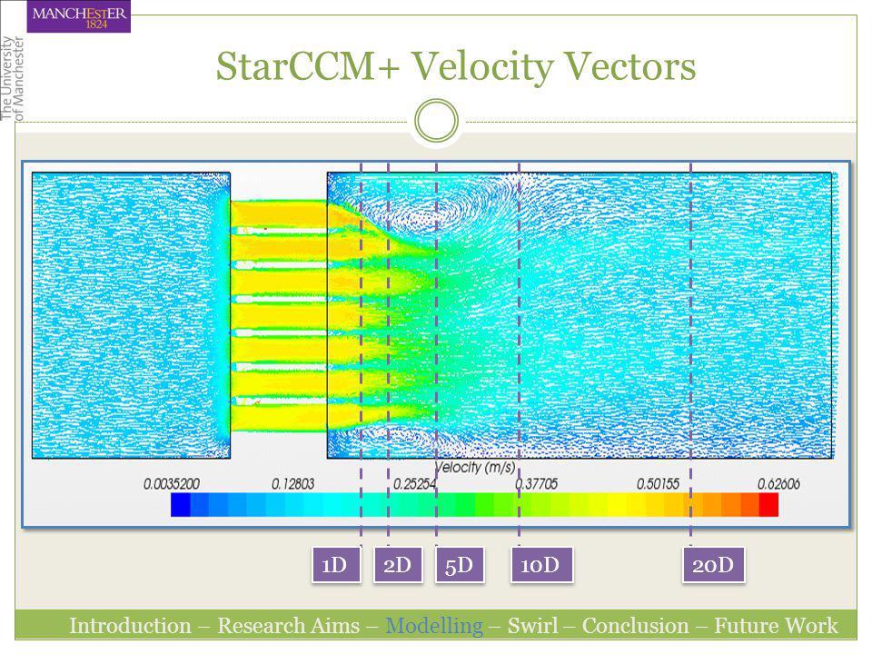 StarCCM+ Velocity Vectors
