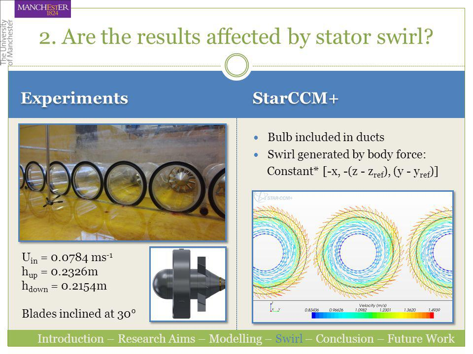 2. Are the results affected by stator swirl