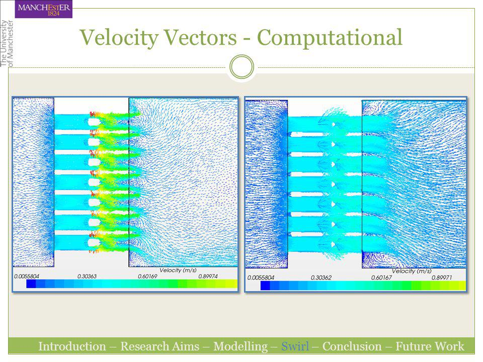 Velocity Vectors - Computational