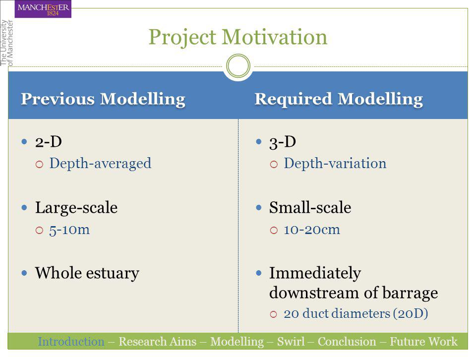 Project Motivation Previous Modelling Required Modelling 2-D
