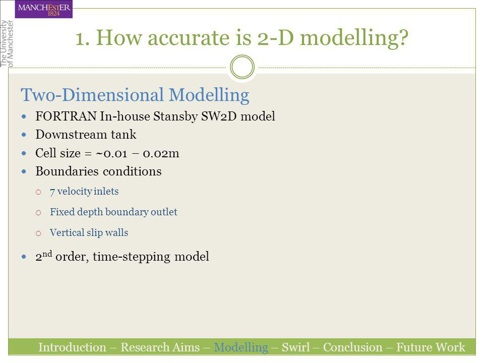 1. How accurate is 2-D modelling