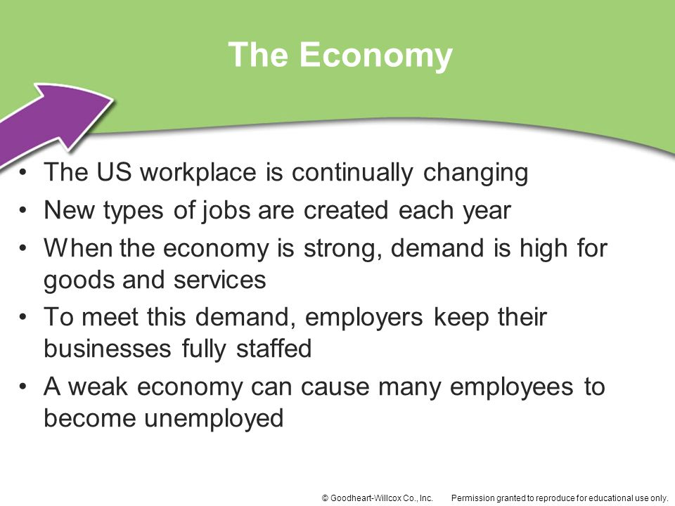 The Economy The US workplace is continually changing