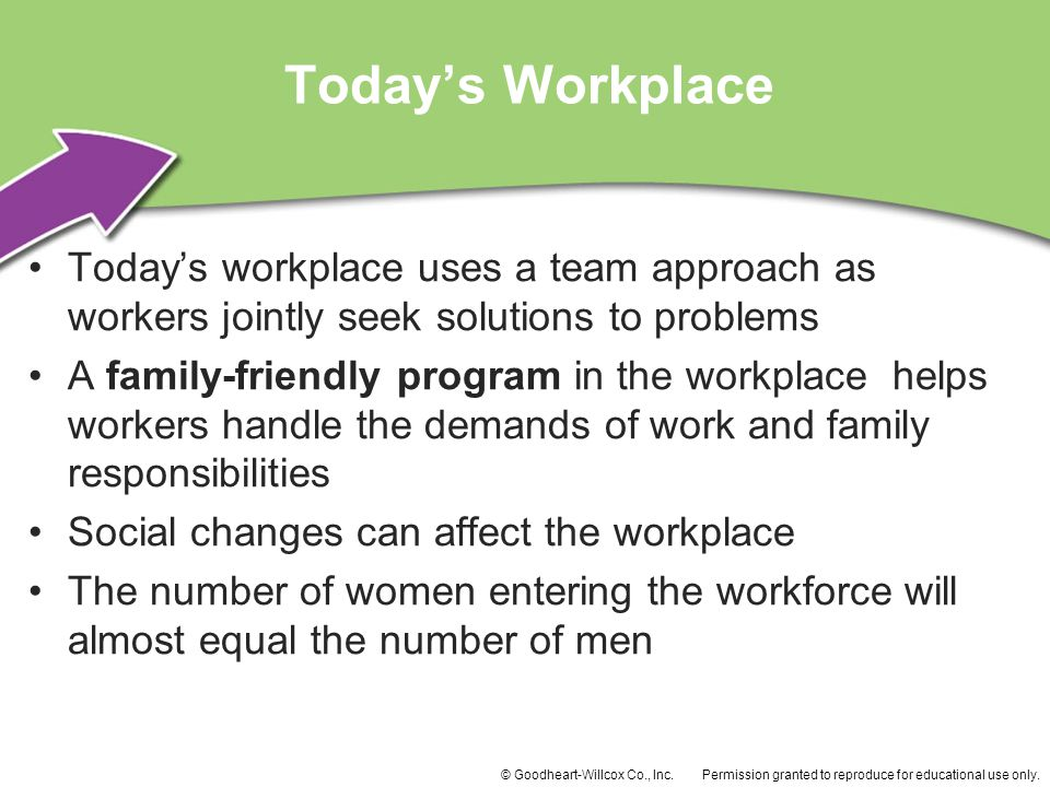 Today's Workplace Today's workplace uses a team approach as workers jointly seek solutions to problems.
