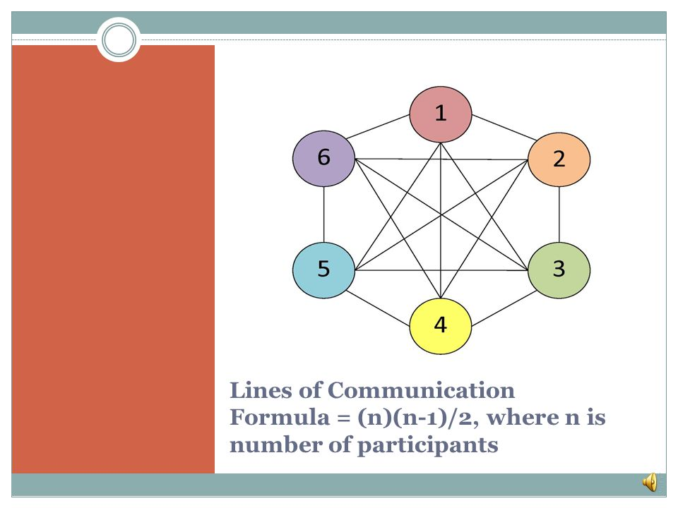 Lines of Communication Formula = (n)(n-1)/2, where n is number of participants