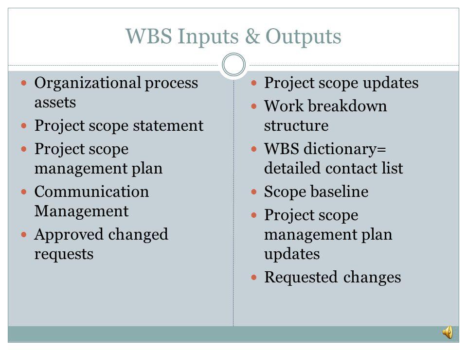 WBS Inputs & Outputs Organizational process assets