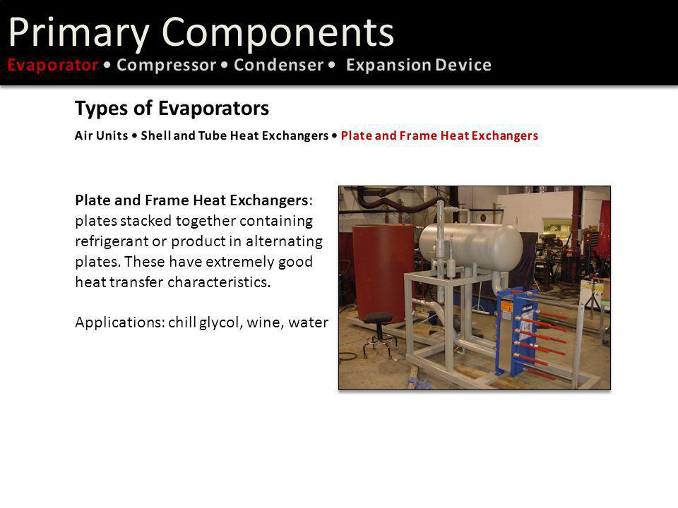 Primary Components Types of Evaporators