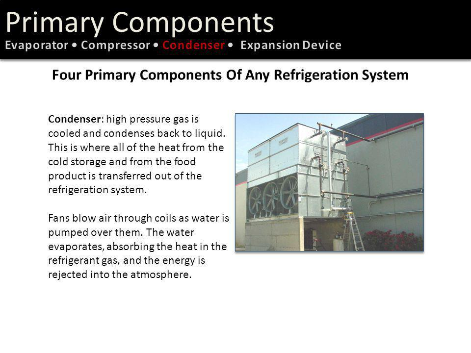 Primary Components Four Primary Components Of Any Refrigeration System