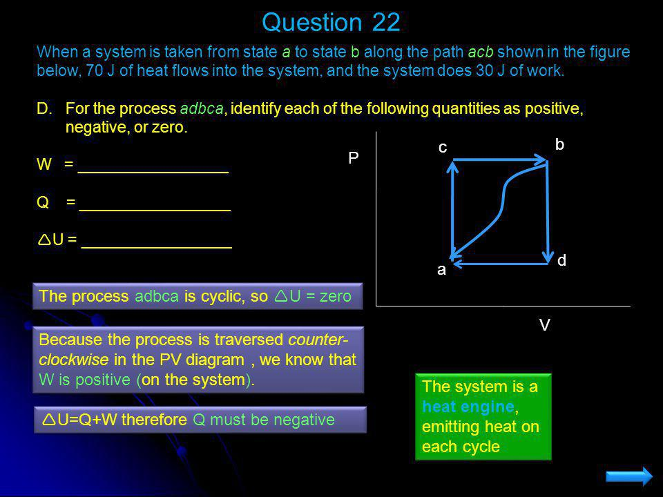 Question 22 b c P d a The process adbca is cyclic, so U = zero V