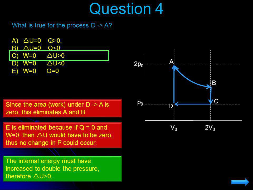 Question 4 What is true for the process D -> A U=0 Q>0.