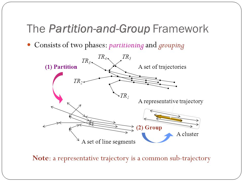 The Partition-and-Group Framework