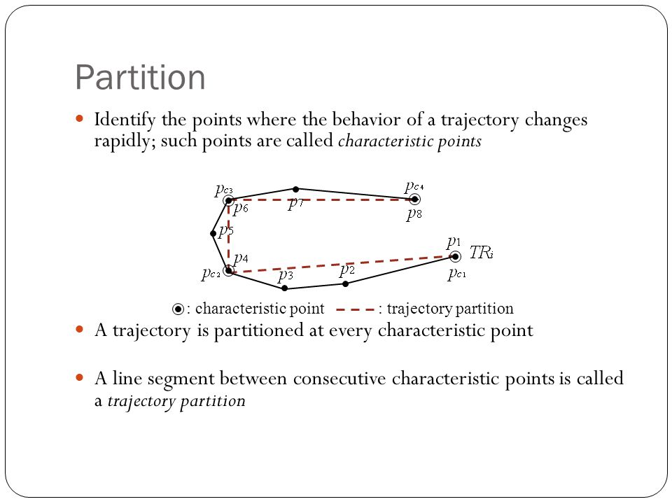 Partition Identify the points where the behavior of a trajectory changes rapidly; such points are called characteristic points.