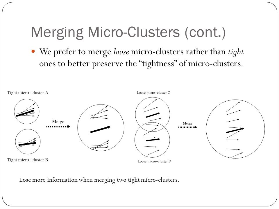 Merging Micro-Clusters (cont.)