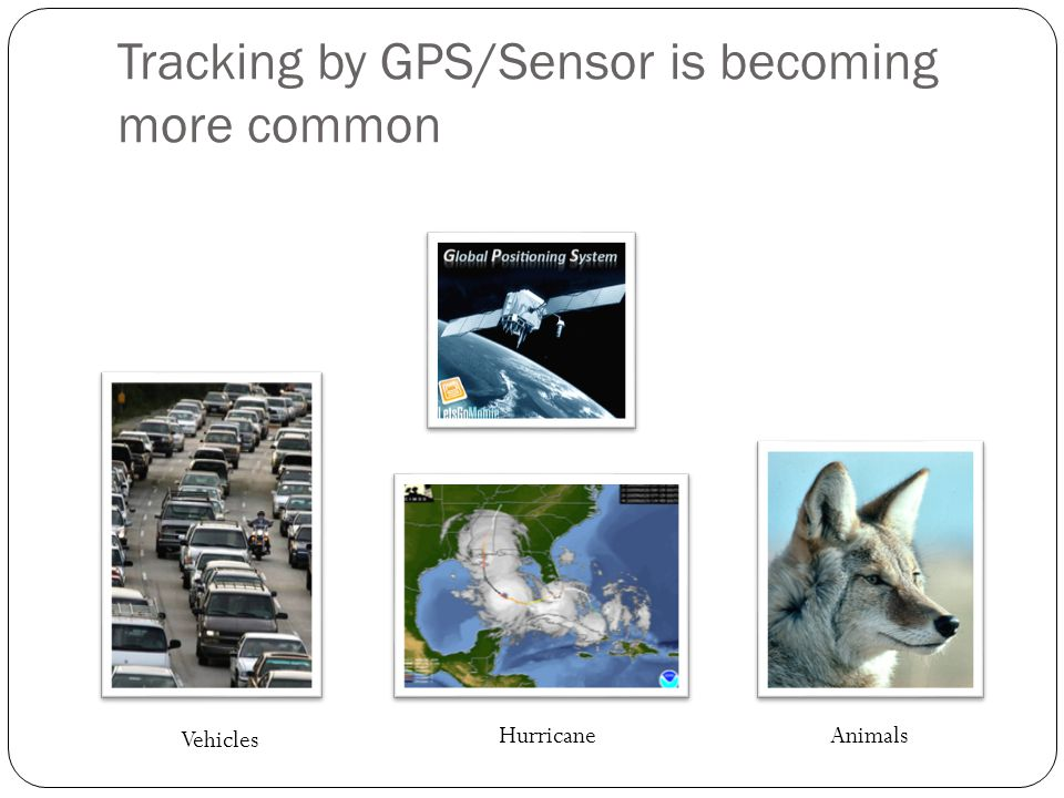 Tracking by GPS/Sensor is becoming more common
