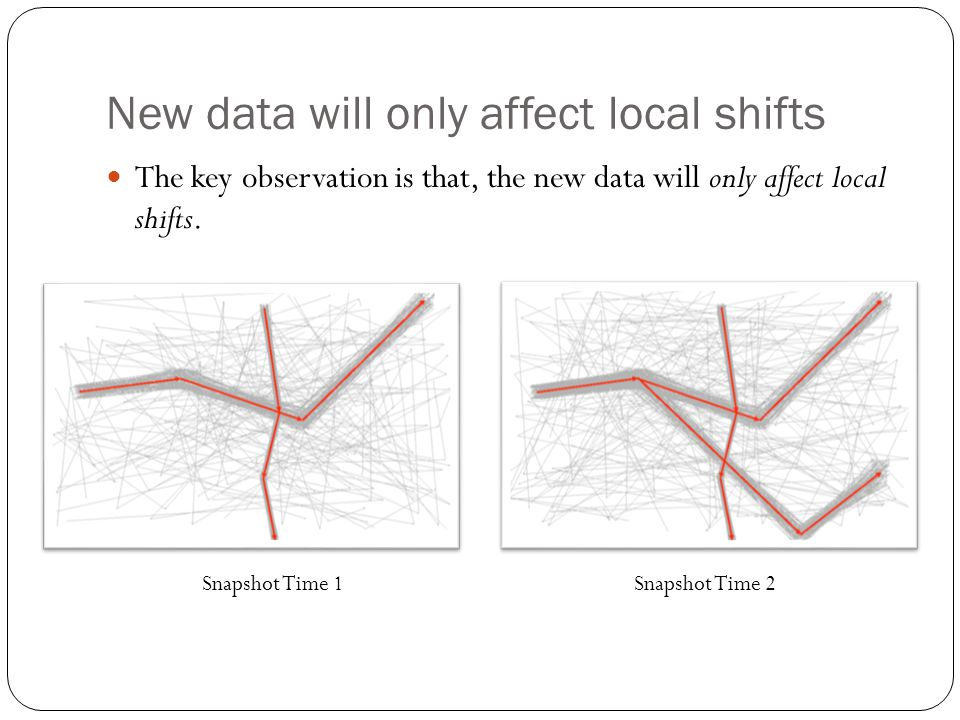 New data will only affect local shifts