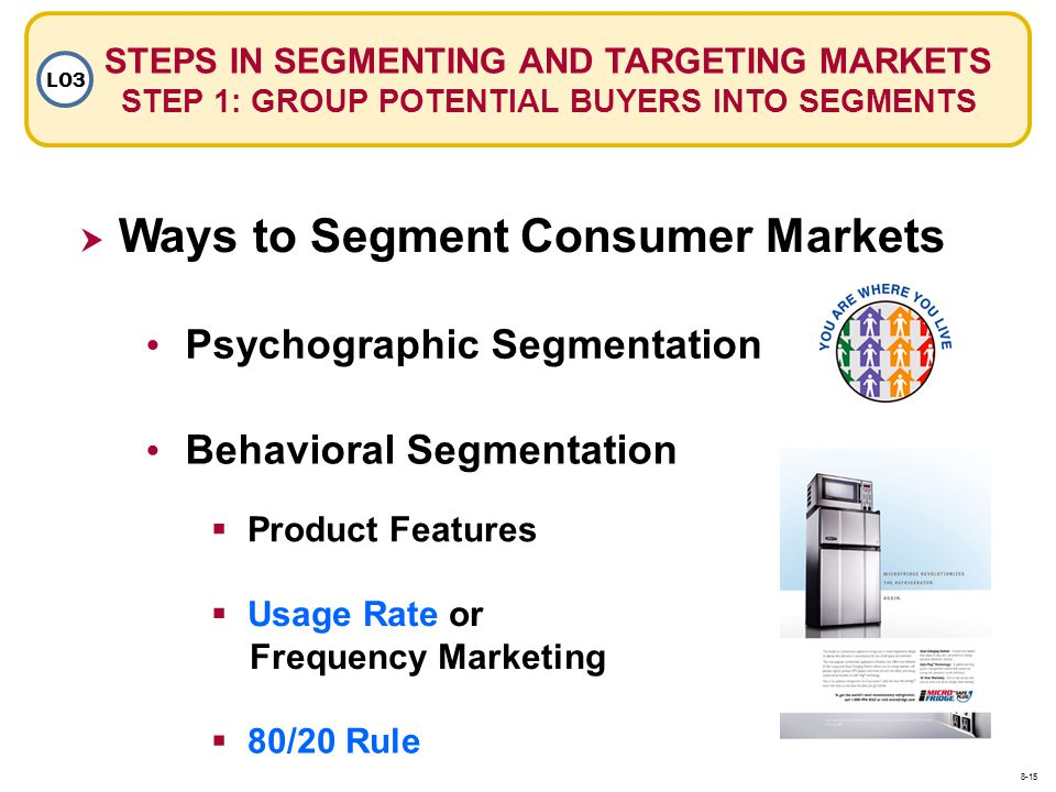 Ways to Segment Consumer Markets