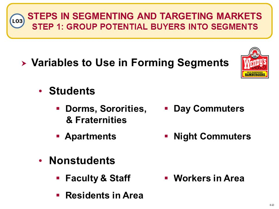 Variables to Use in Forming Segments
