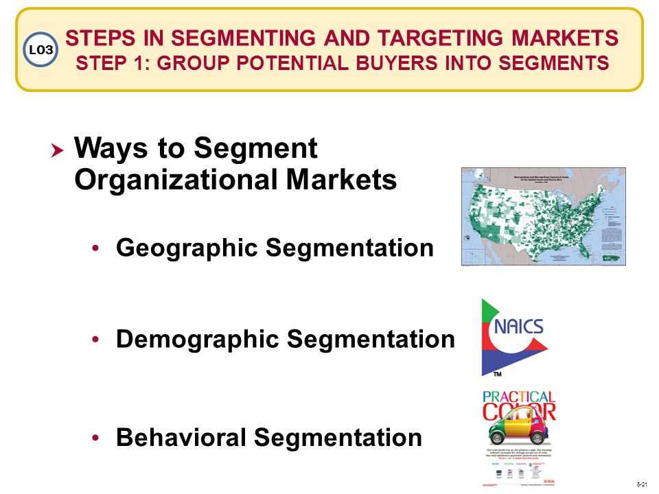 Ways to Segment Organizational Markets