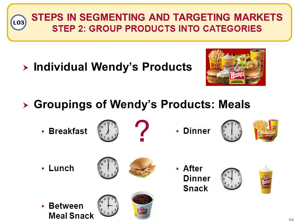 Individual Wendy's Products