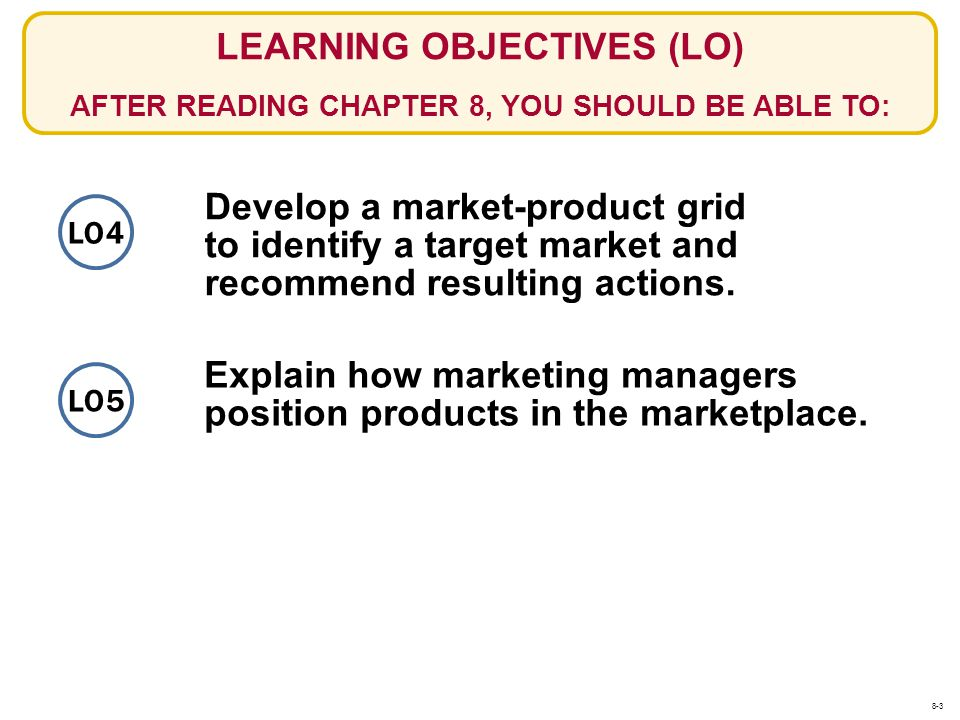 Explain how marketing managers position products in the marketplace.