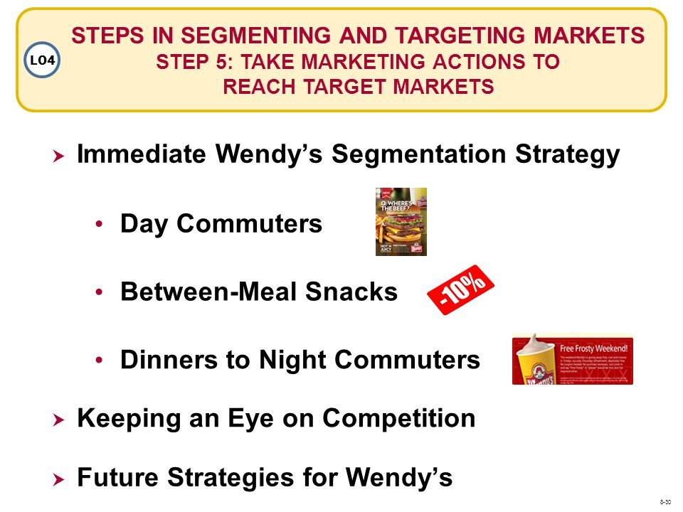 Immediate Wendy's Segmentation Strategy