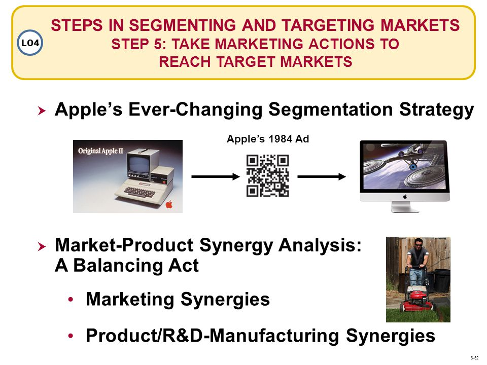 Apple's Ever-Changing Segmentation Strategy
