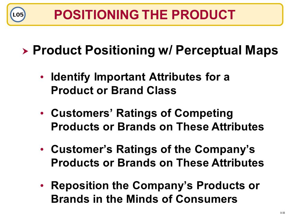 POSITIONING THE PRODUCT