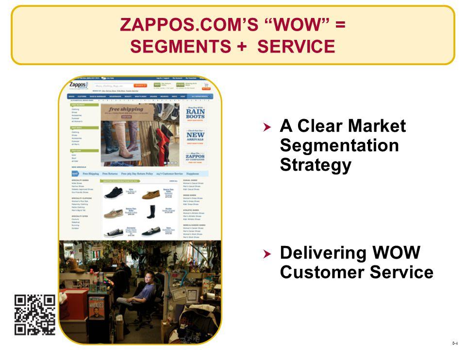 ZAPPOS.COM'S WOW = SEGMENTS + SERVICE