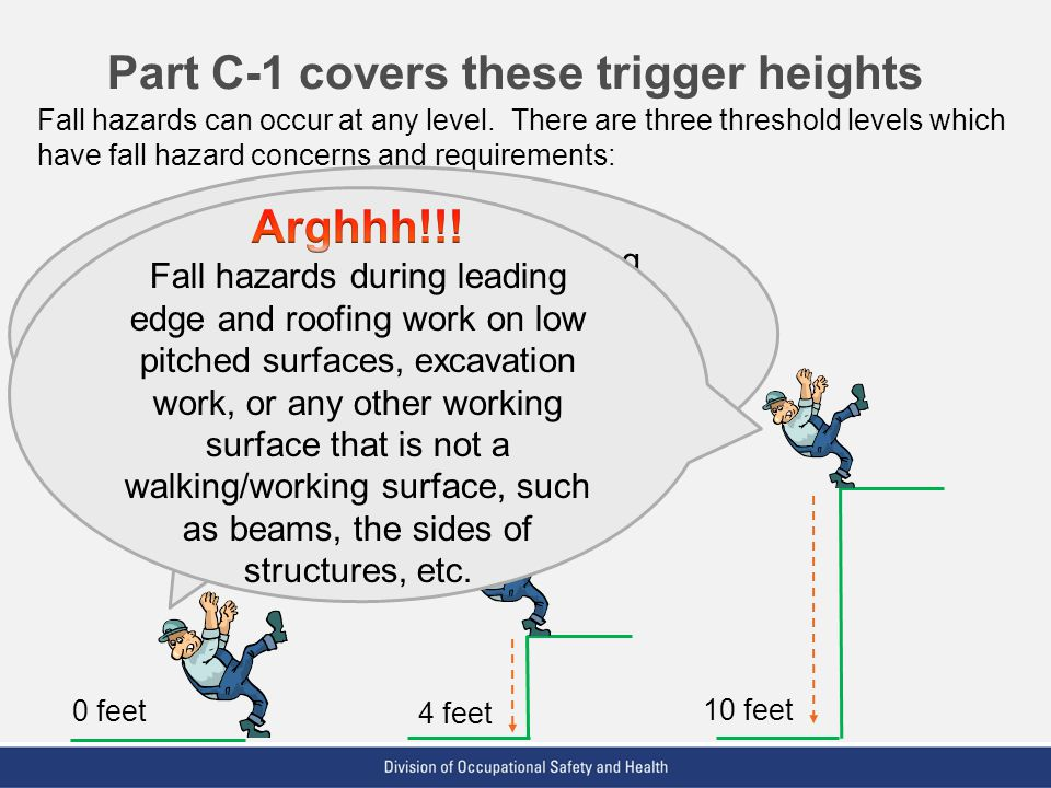 Part C-1 covers these trigger heights