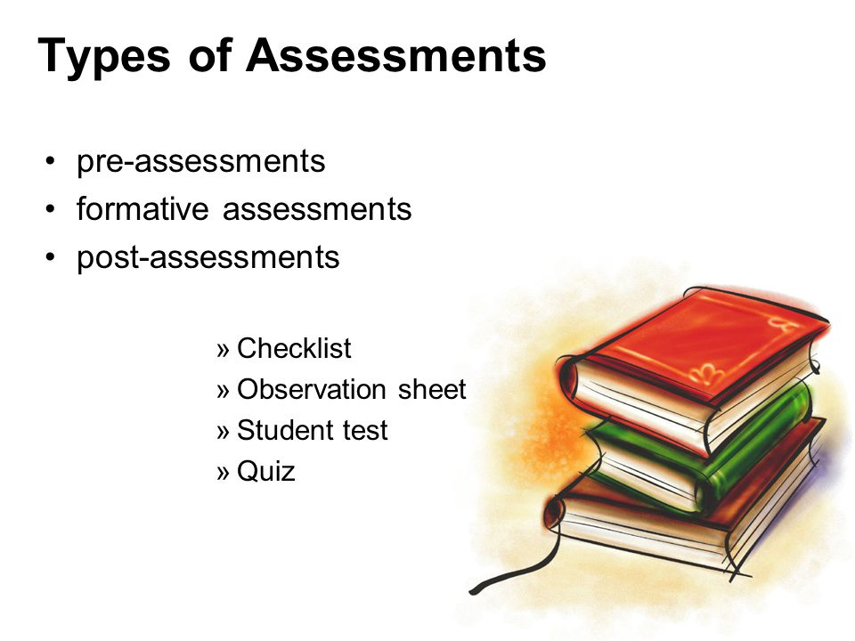 Types of Assessments pre-assessments formative assessments