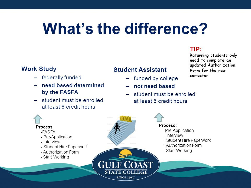 What's the difference TIP: Work Study Student Assistant