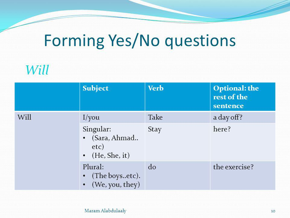 Forming Yes/No questions