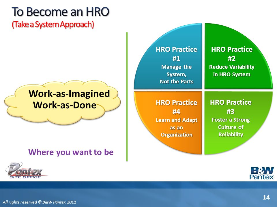 To Become an HRO Work-as-Imagined Work-as-Done