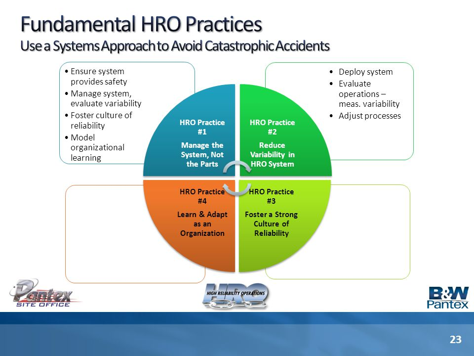 Fundamental HRO Practices Use a Systems Approach to Avoid Catastrophic Accidents