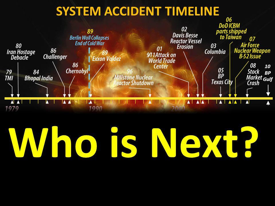 SYSTEM ACCIDENT TIMELINE