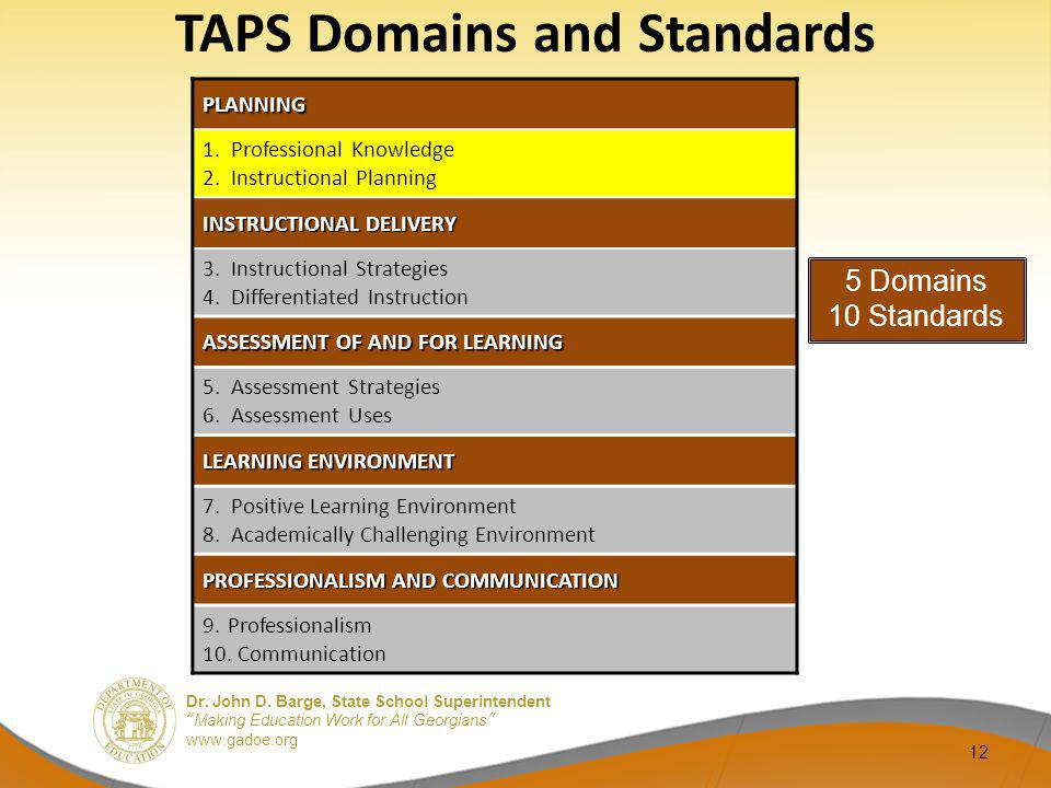 TAPS Domains and Standards